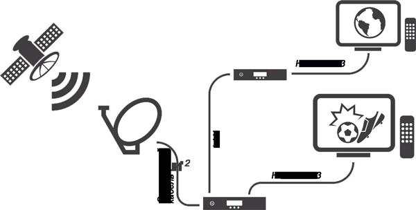 Триколор на два телевизора схема фото 261